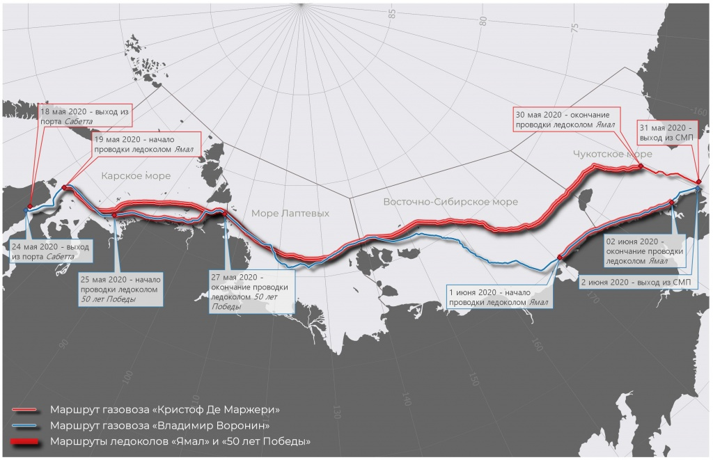 Comparison of independent navigation of LNG carriers of type Yamalmax and their transition with an icebreaker escort
